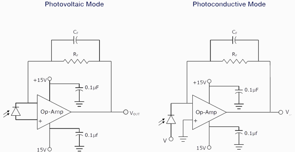 PV and PC Circuits