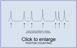 photon counting_sm